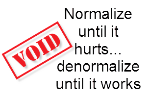 Normalize Until It Hurts