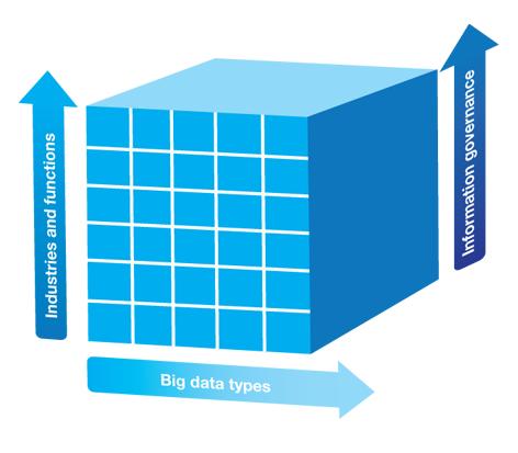 Big Data Governance Archives Page 2 Of 3 Dataversity