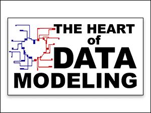 Modeling Webinar: Data Governance in an Agile SCRUM Lean MVP World