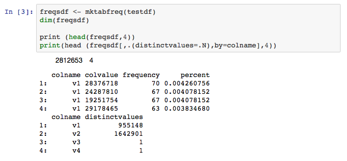 """Identifying and Deleting """"Empty"""" Columns in R data.frames ..."""